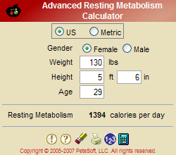 Advanced Resting Metabolism