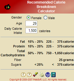 Recommended Calorie Breakdown
