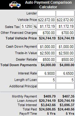 Auto Payment Comparison