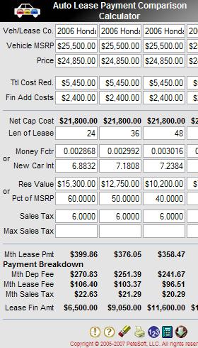 Auto Lease Payment Comparison