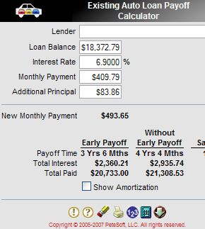 Existing Loan Payoff