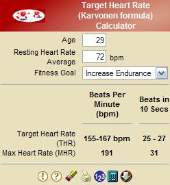 Karvonen Target Heart Rate