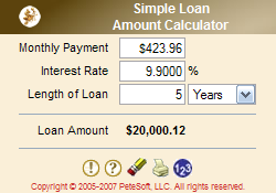 Simple Loan Amount