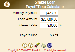 Simple Loan Payoff Time