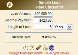 Simple Loan Rate